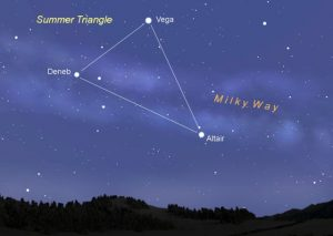 Summer-Triangle milky
